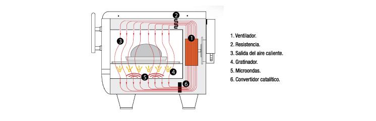 img-turbochef-tornado2-plano